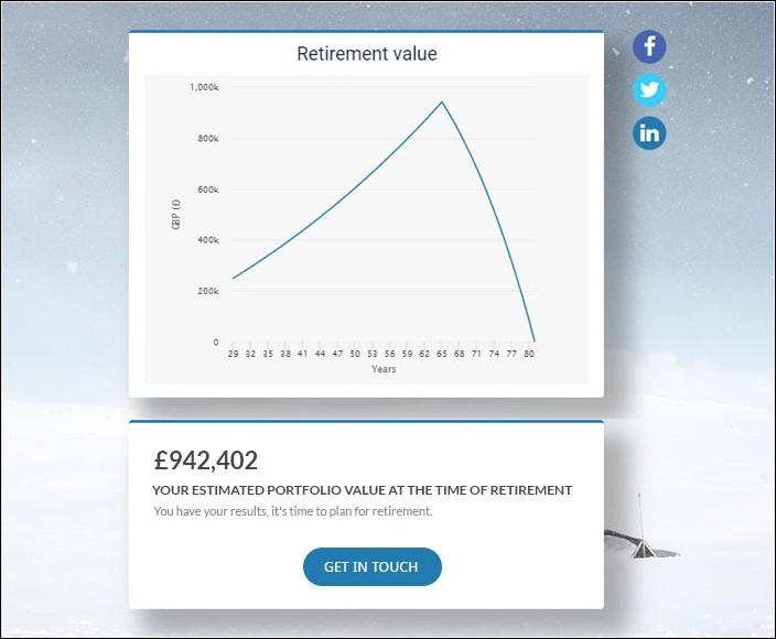 Ion Interactive Alternative