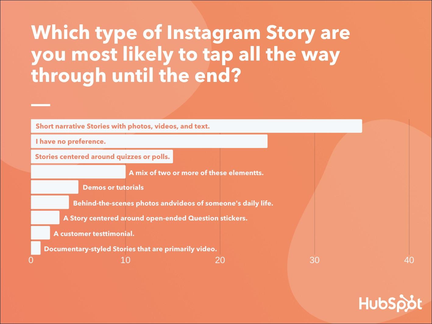 social media hack statistics